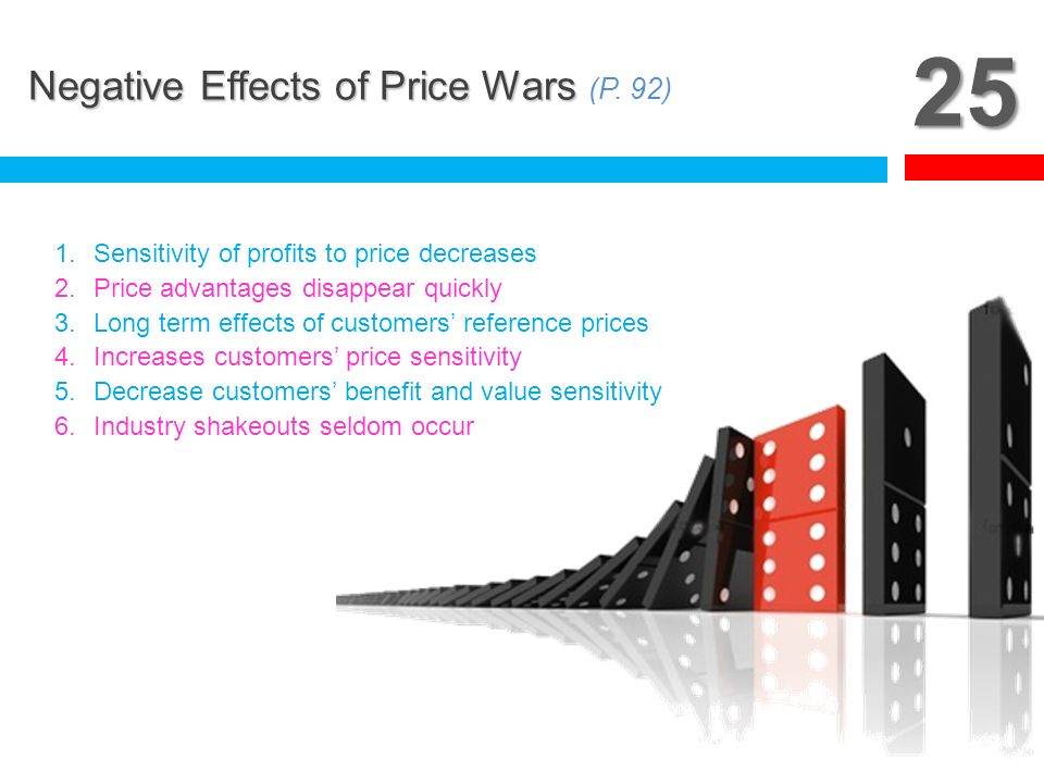25 Negative Effects of Price Wars (P. 92)