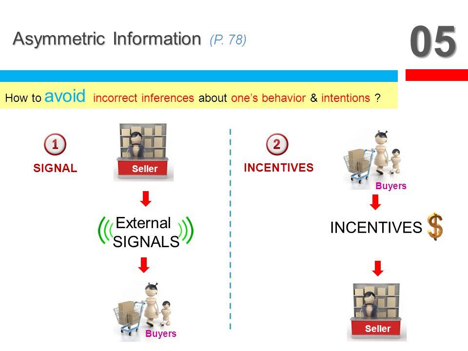 05 Asymmetric Information (P. 78) External INCENTIVES SIGNALS