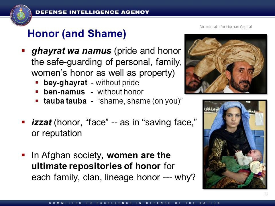 Honor (and Shame)