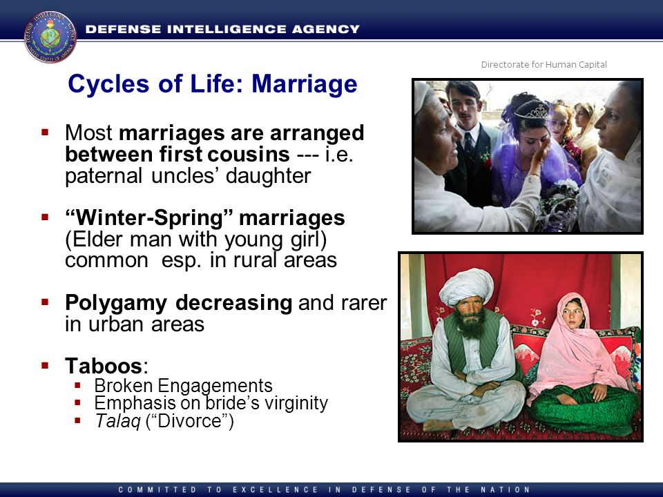 Cycles of Life: Marriage