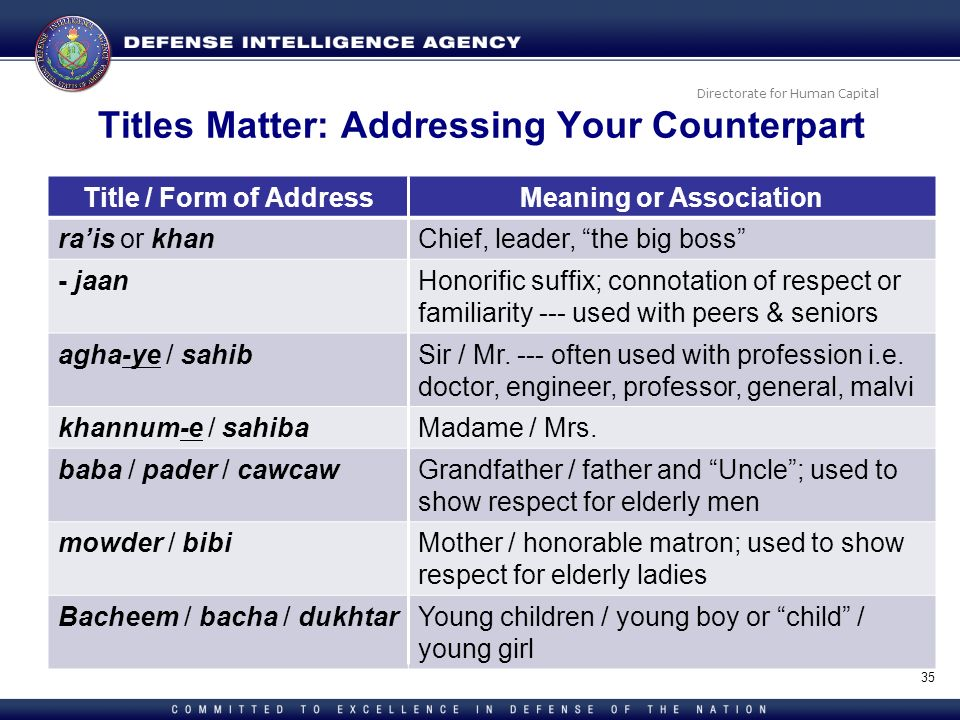 Titles Matter: Addressing Your Counterpart
