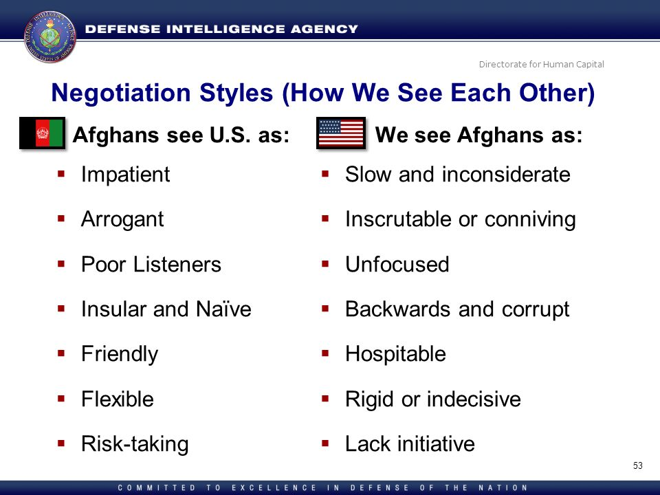 Negotiation Styles (How We See Each Other)