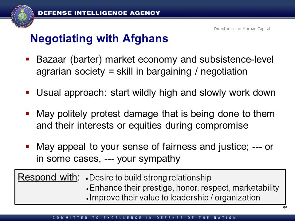 Negotiating with Afghans