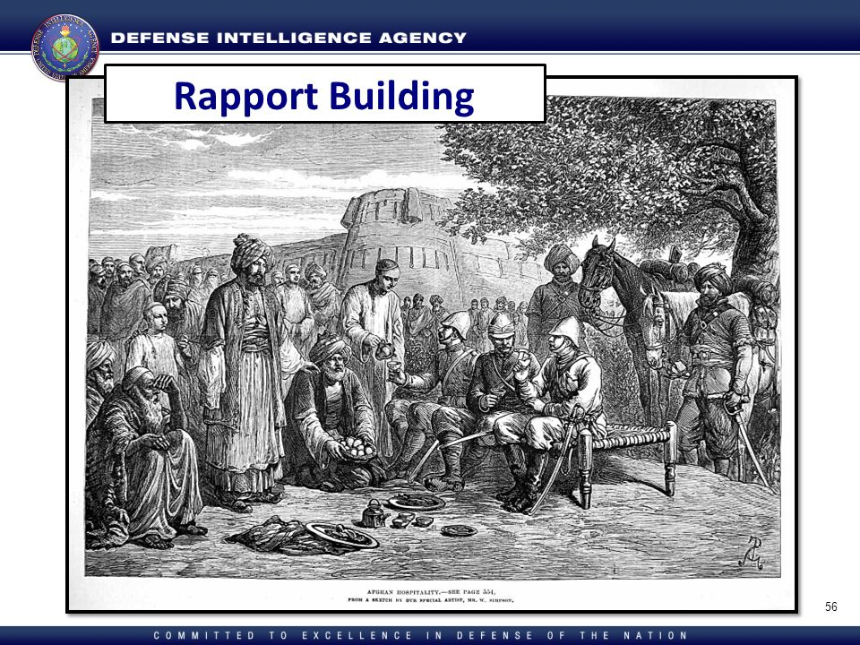 Rapport Building Image: Afghan Hospitality; The Illustrated London News, June 11, 1879 (p.55G)