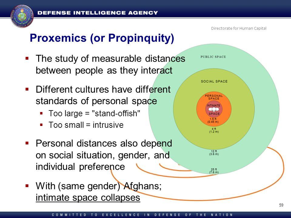 Proxemics (or Propinquity)