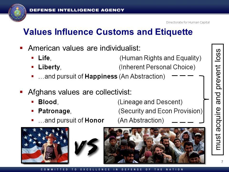 Values Influence Customs and Etiquette