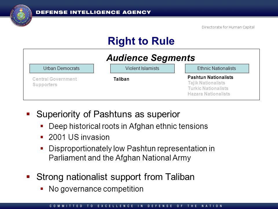 Right to Rule Audience Segments Superiority of Pashtuns as superior