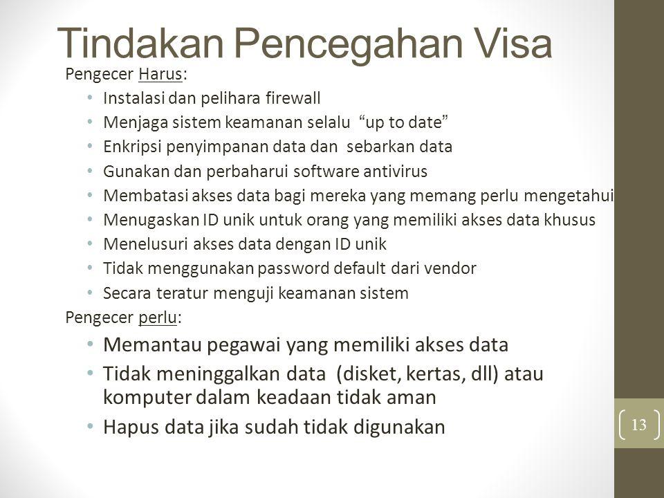 Tindakan Pencegahan Visa
