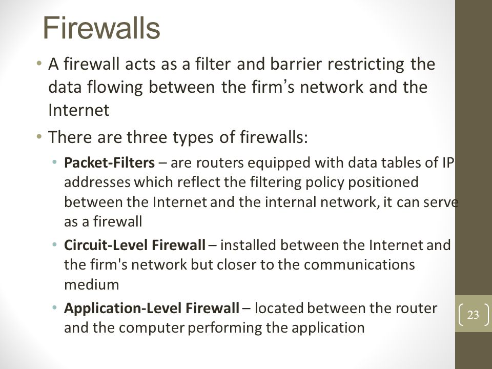 Firewalls A firewall acts as a filter and barrier restricting the data flowing between the firm's network and the Internet.