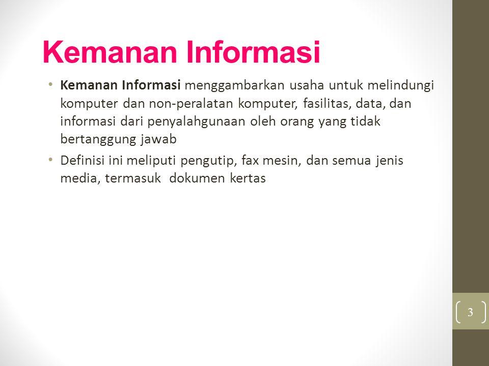 Kemanan Informasi