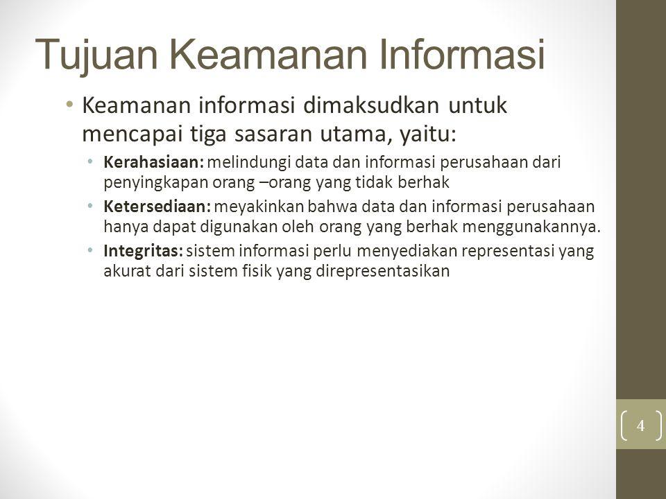 Tujuan Keamanan Informasi