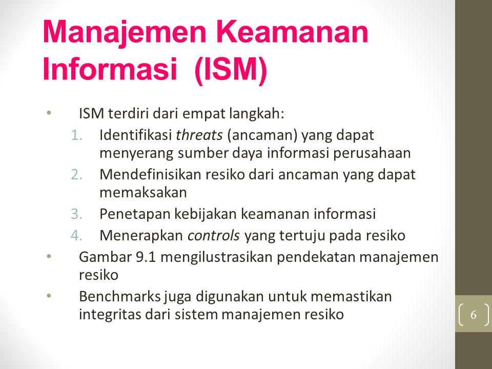 Manajemen Keamanan Informasi (ISM)