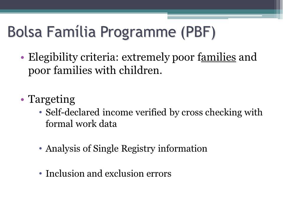 Bolsa Família Programme (PBF)