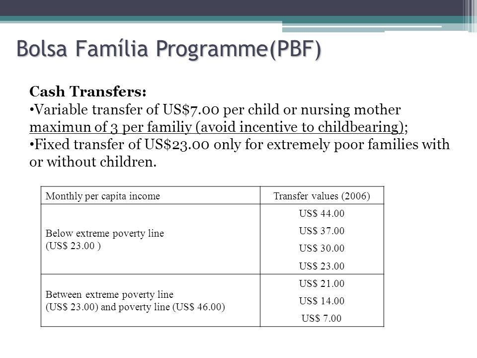 Bolsa Família Programme(PBF)