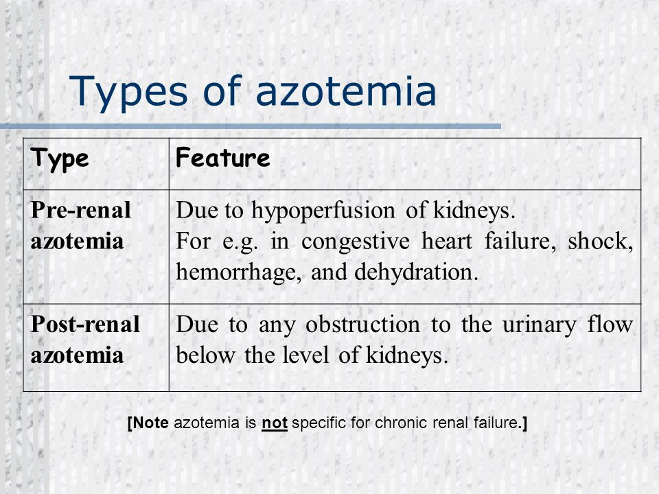 Types of azotemia Type Feature Pre-renal azotemia