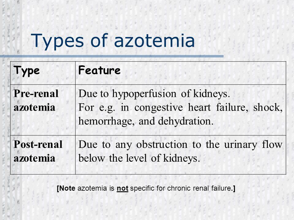 Types of azotemia Type Feature Pre-renal azotemia