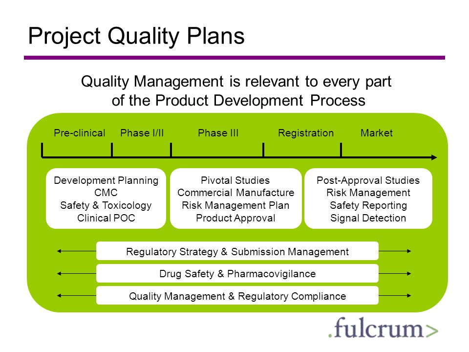 Project Quality Plans Quality Management is relevant to every part