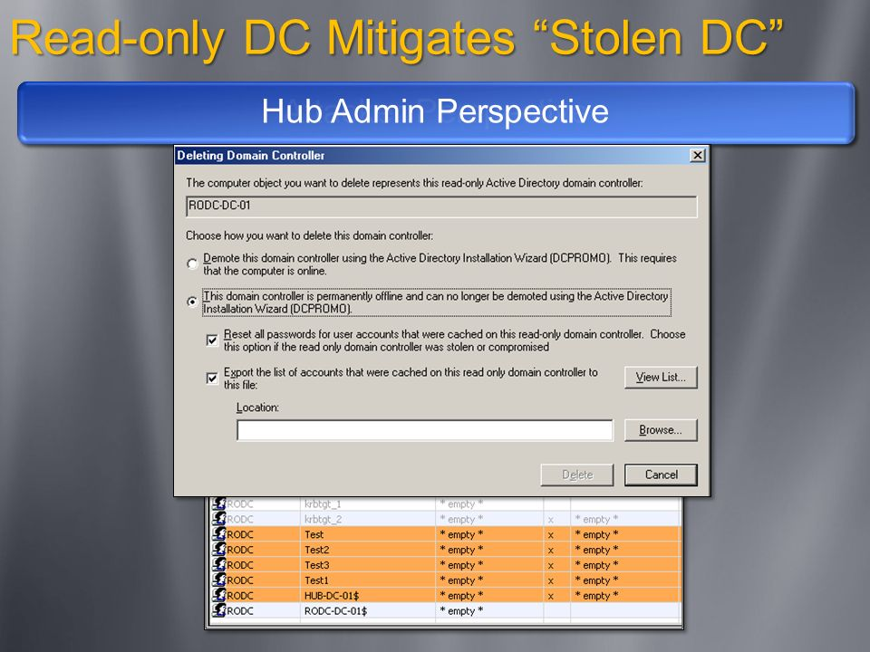 Read-only DC Mitigates Stolen DC