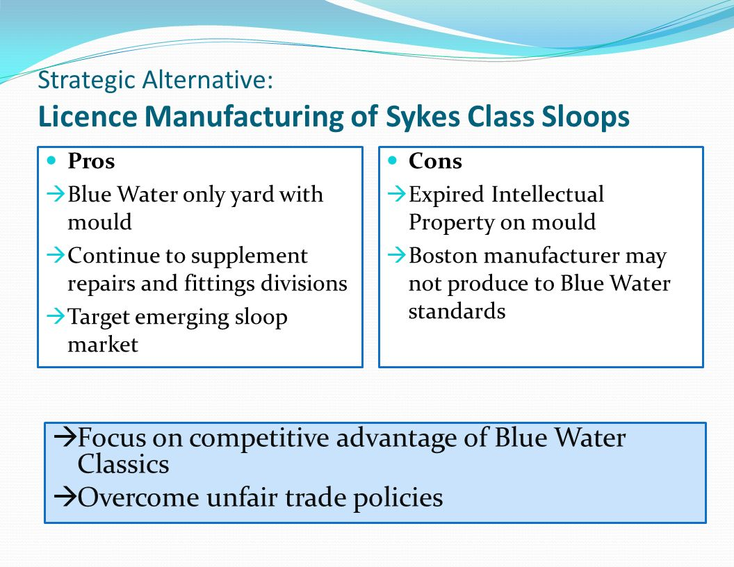 Strategic Alternative: Licence Manufacturing of Sykes Class Sloops