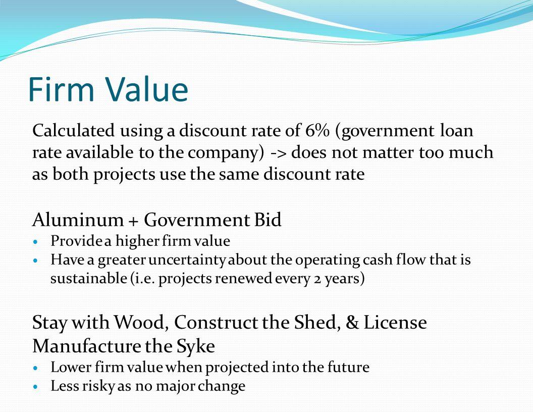 Firm Value Aluminum + Government Bid