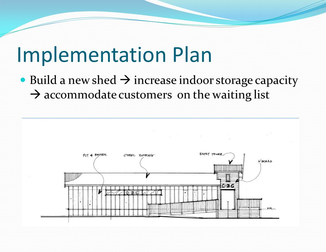 Implementation Plan Build a new shed  increase indoor storage capacity  accommodate customers on the waiting list.