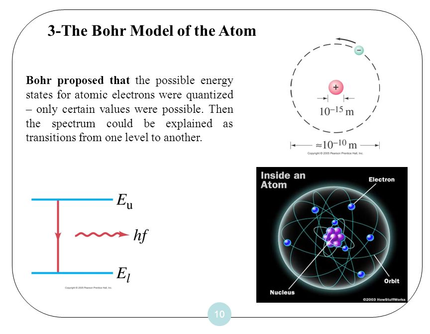 3-The Bohr Model of the Atom
