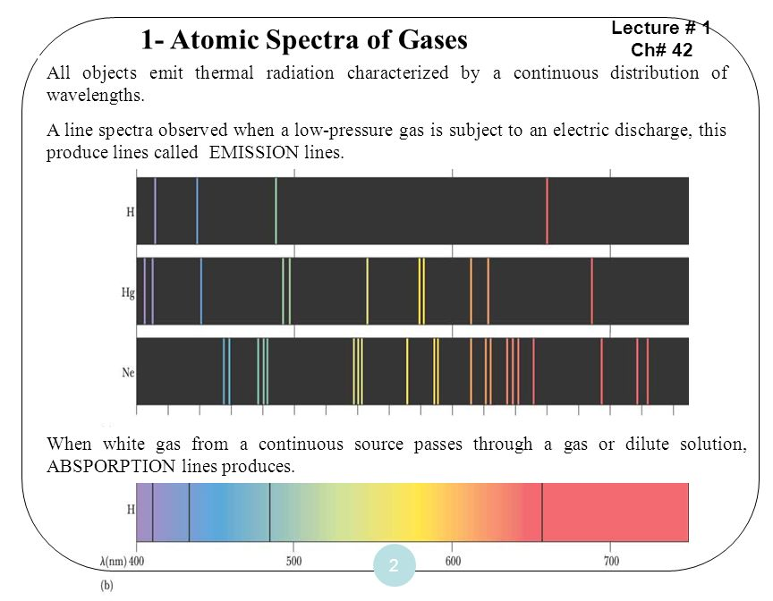 1- Atomic Spectra of Gases