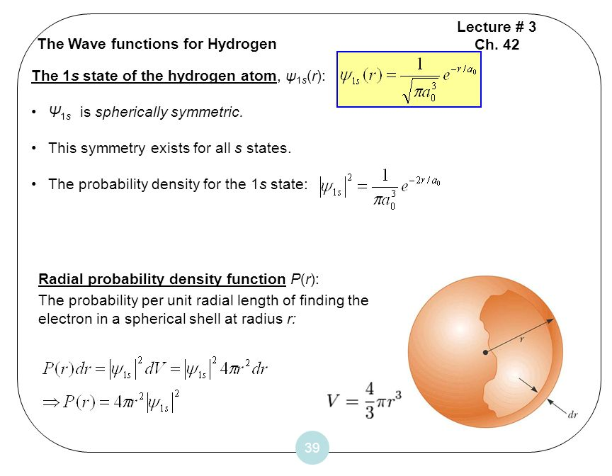 The Wave functions for Hydrogen