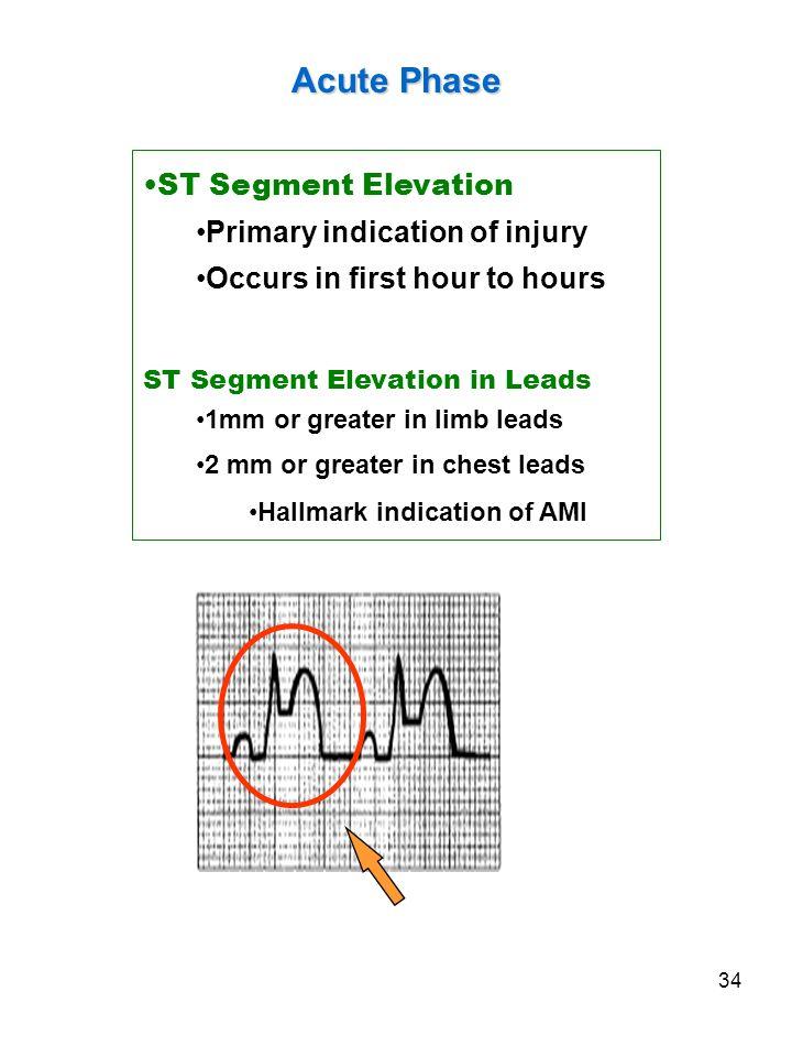 Acute Phase ST Segment Elevation Primary indication of injury