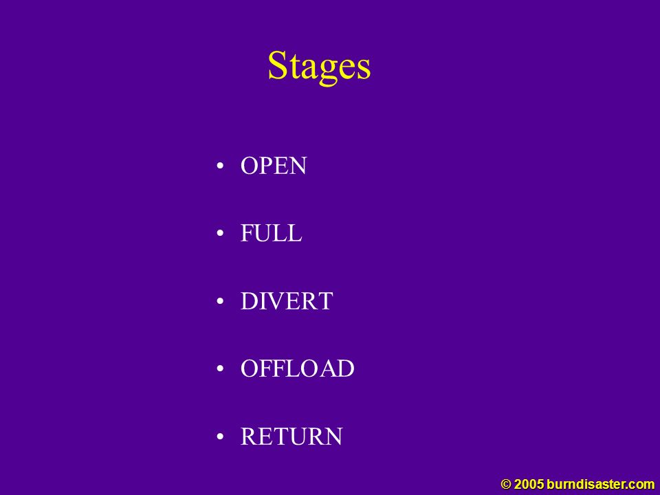 Stages OPEN FULL DIVERT OFFLOAD RETURN © 2005 burndisaster.com