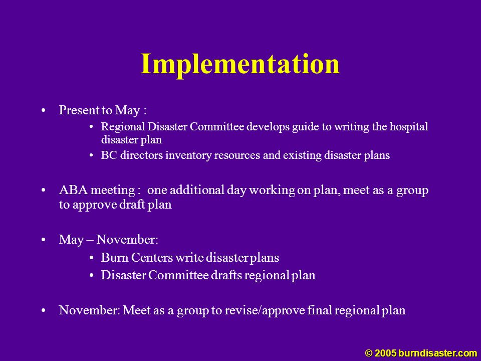 Implementation Present to May :