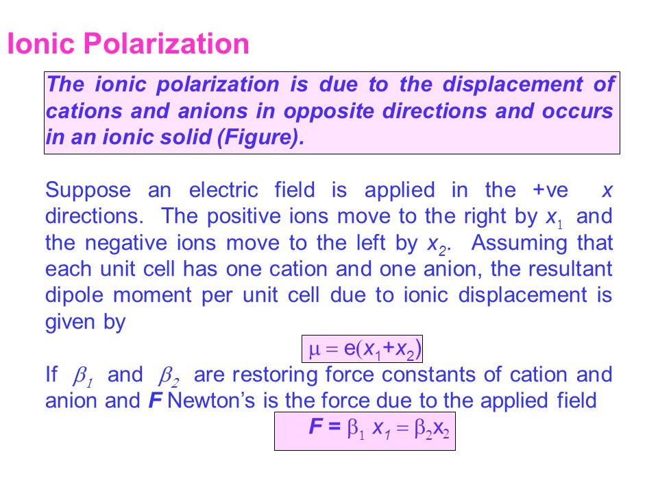 Ionic Polarization