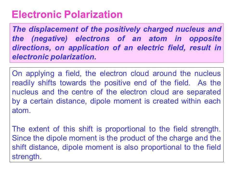 Electronic Polarization