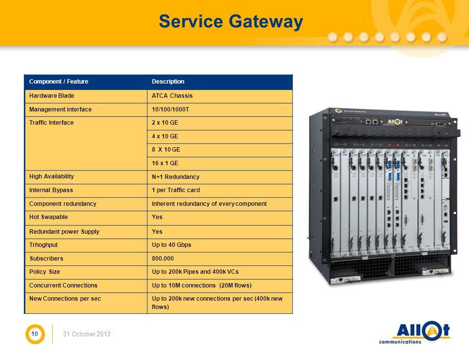 Service Gateway 21 March 2017 Component / Feature Description