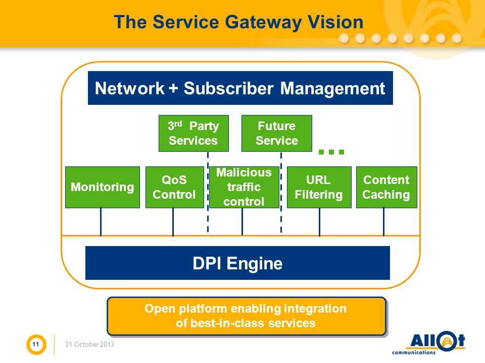 The Service Gateway Vision