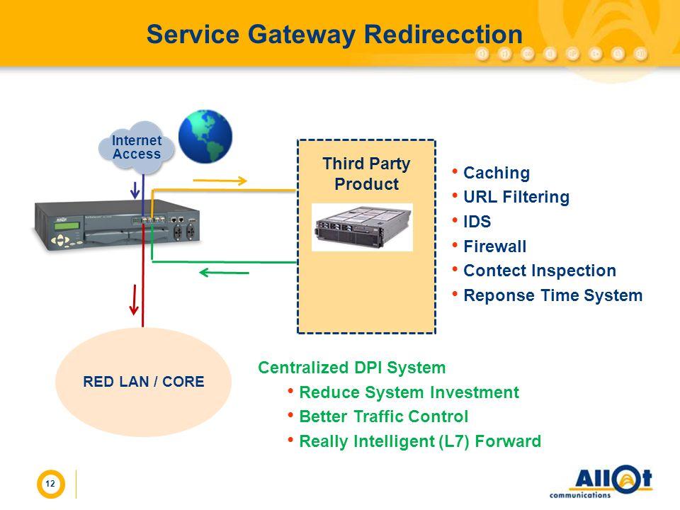Service Gateway Redirecction