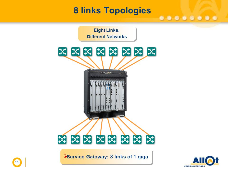 8 links Topologies Service Gateway: 8 links of 1 giga Eight Links.