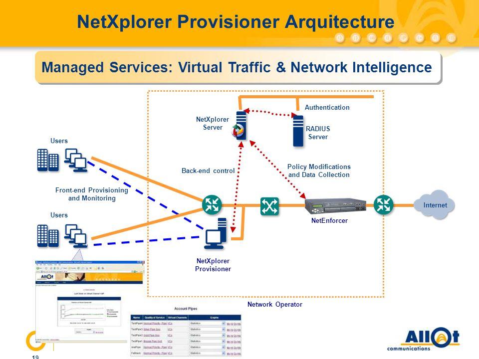 NetXplorer Provisioner Arquitecture