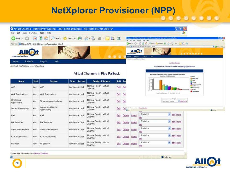 NetXplorer Provisioner (NPP)