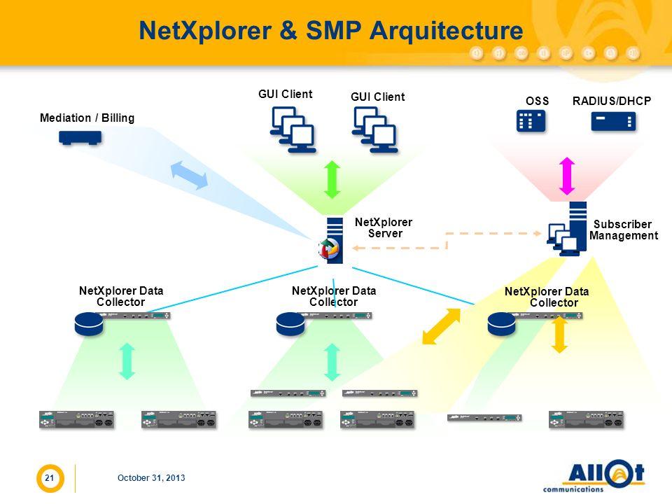 NetXplorer & SMP Arquitecture