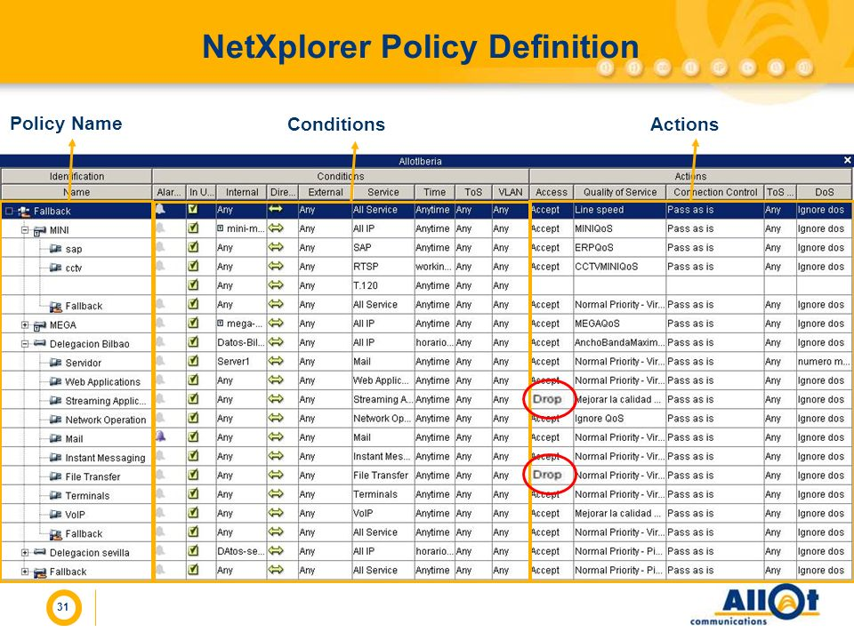 NetXplorer Policy Definition
