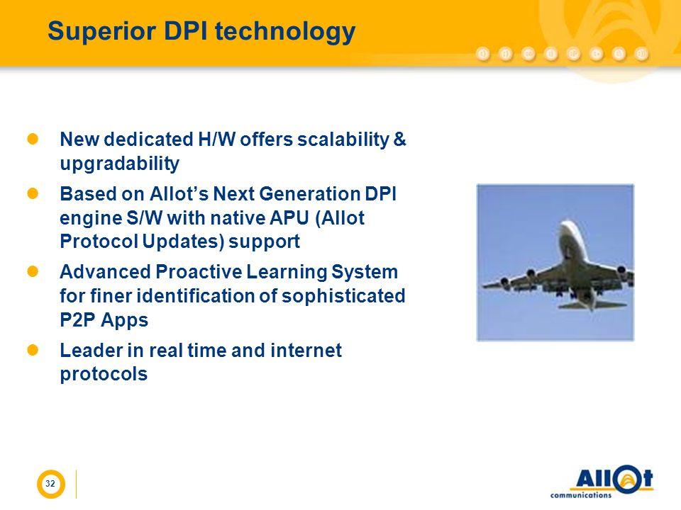 Superior DPI technology