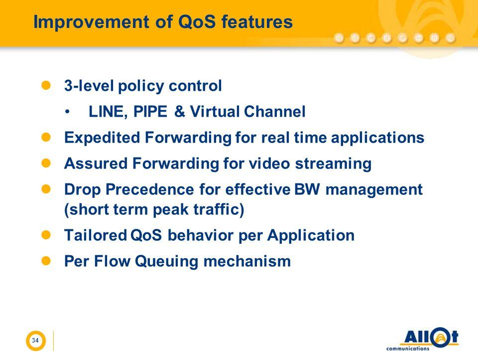 Improvement of QoS features
