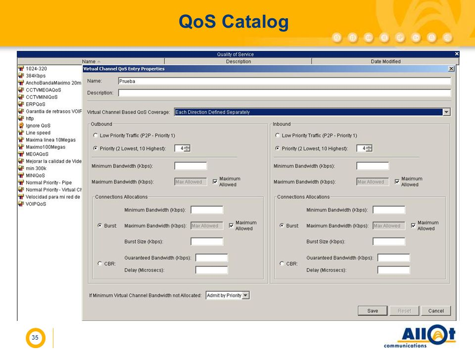 QoS Catalog