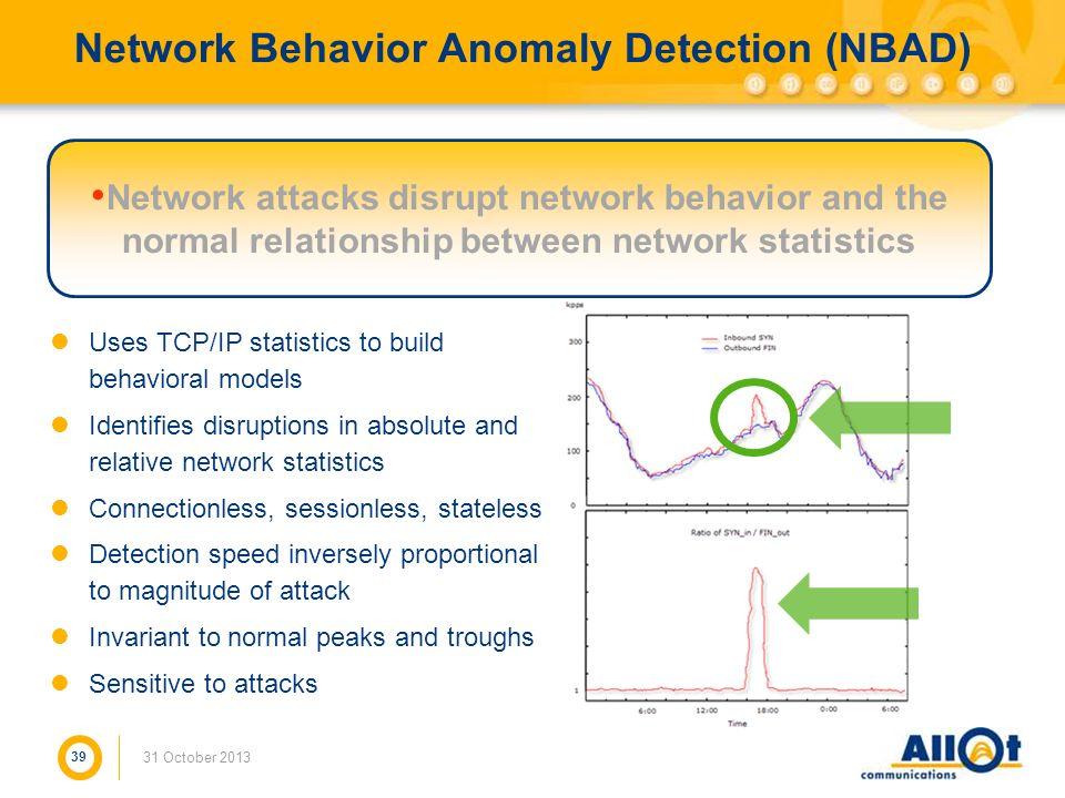 Network Behavior Anomaly Detection (NBAD)