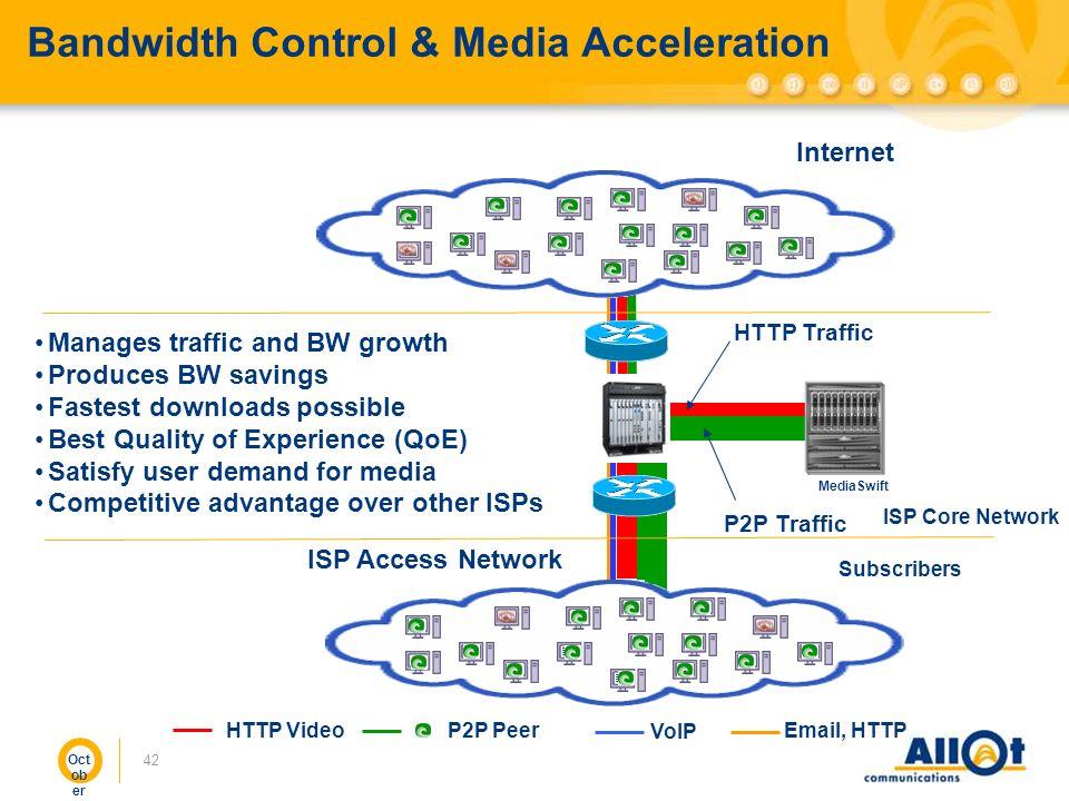 Bandwidth Control & Media Acceleration