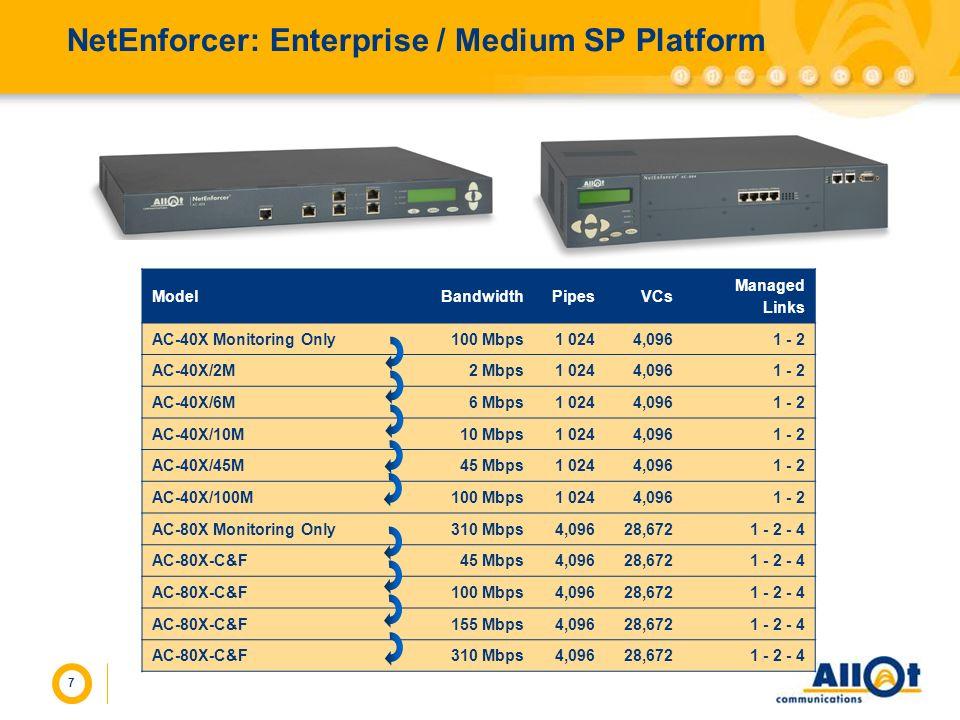 NetEnforcer: Enterprise / Medium SP Platform