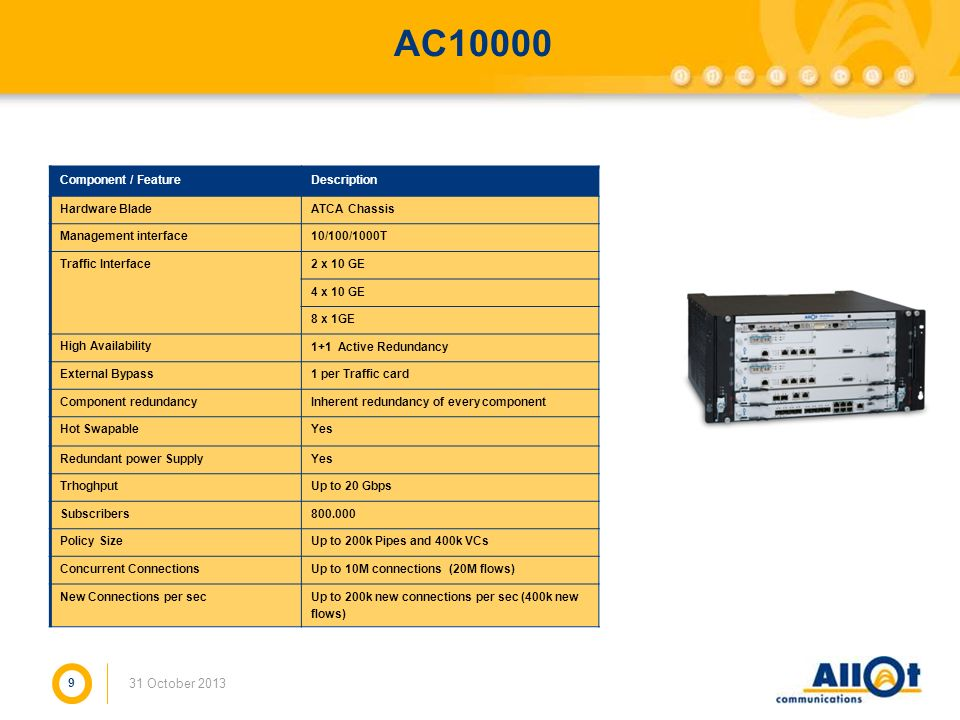 AC10000 21 March 2017 Component / Feature Description Hardware Blade