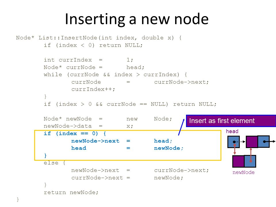 Inserting a new node Insert as first element
