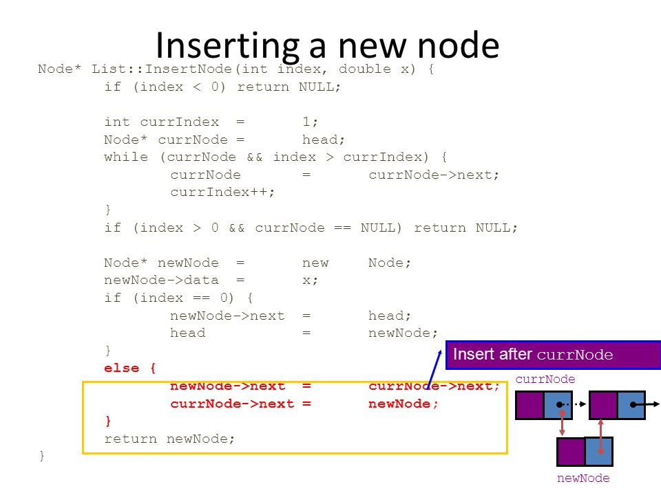 Inserting a new node Insert after currNode